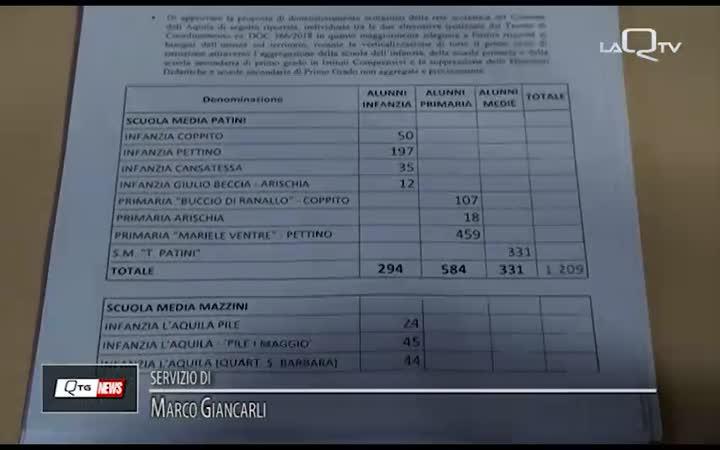 AQ: DIMENSIONAMENTO DELLA RETE SCOLASTICA APPROVATO IN GIUNTA